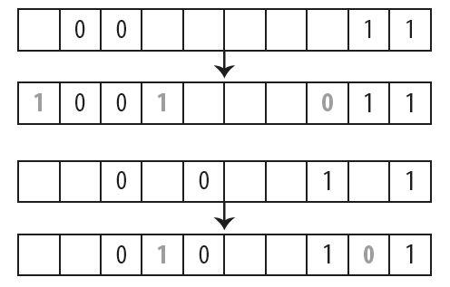 Binaire puzzel uitleg