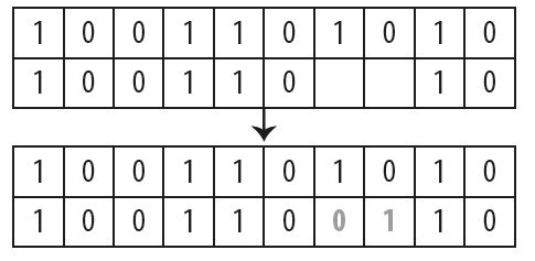 All rijen in een binaire puzzel moeten verschillen